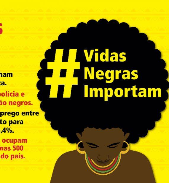 20 de Novembro – Vidas Negras Importam!