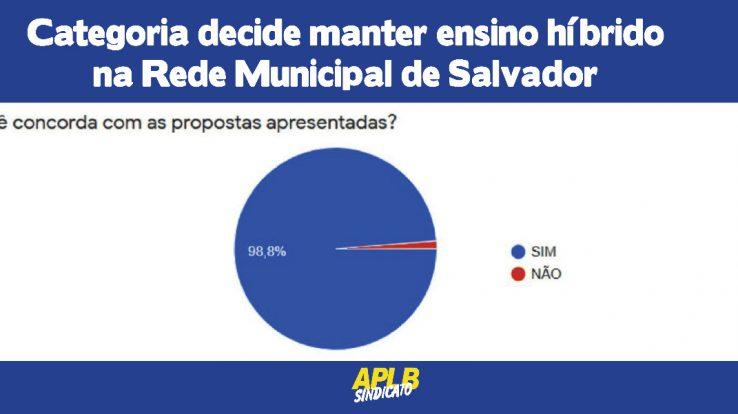 APLB-SINDICATO PROMOVE REUNIÃO AMPLIADA E CATEGORIA DECIDE MANTER O ENSINO HÍBRIDO NA REDE MUNICIPAL DE SALVADOR